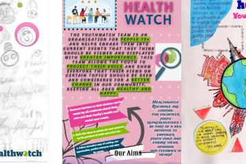 Youthwatch Poster Winners